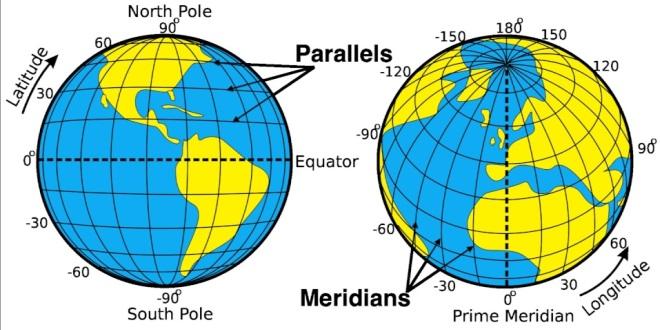 coordinate longitudine e latitudine di un apiario